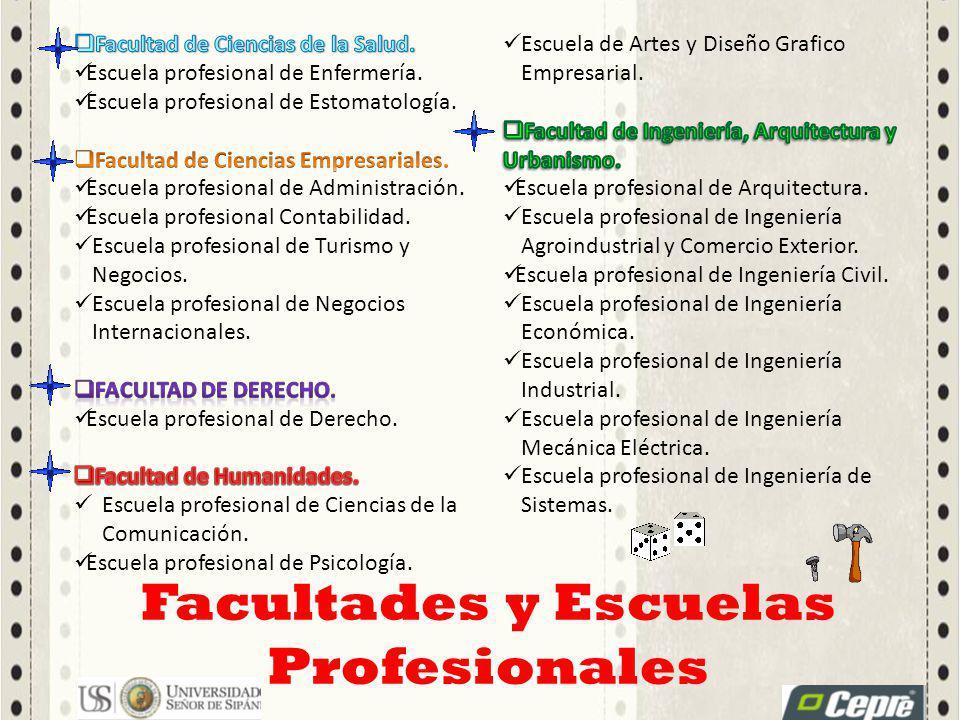 Facultades y Escuelas Profesionales