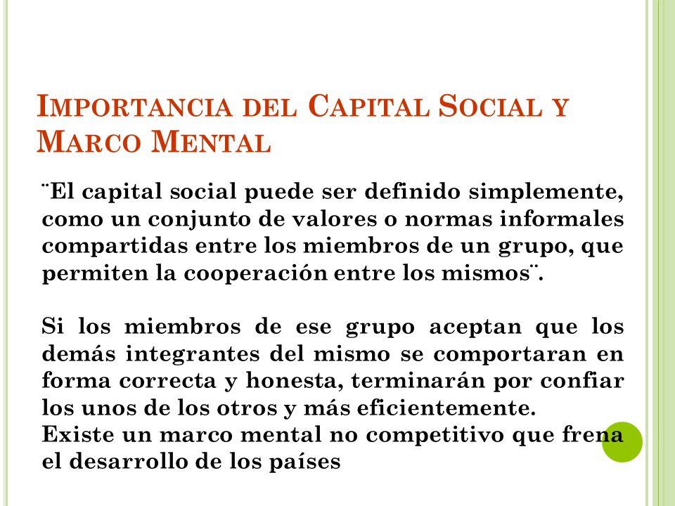 I MPORTANCIA DEL C APITAL S OCIAL Y M ARCO M ENTAL ¨ El capital social puede ser definido simplemente, como un conjunto de valores o normas informales compartidas entre los miembros de un grupo, que permiten la cooperación entre los mismos¨.