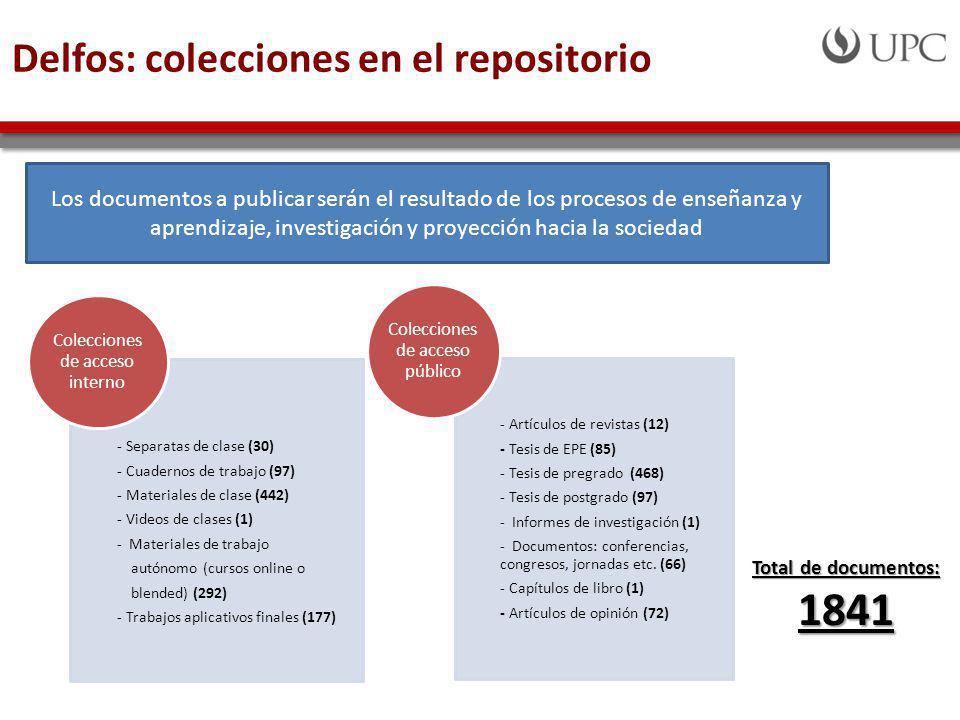 Delfos: colecciones en el repositorio - - Separatas de clase (30) - Cuadernos de trabajo (97) - Materiales de clase (442) - Videos de clases (1) - Materiales de trabajo autónomo (cursos online o blended) (292) - Trabajos aplicativos finales (177) Colecciones de acceso interno - Artículos de revistas (12) - Tesis de EPE (85) - Tesis de pregrado (468) - Tesis de postgrado (97) - Informes de investigación (1) - Documentos: conferencias, congresos, jornadas etc.