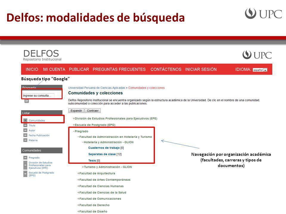 Delfos: modalidades de búsqueda Navegación por organización académica (facultades, carreras y tipos de documentos) Búsqueda tipo Google