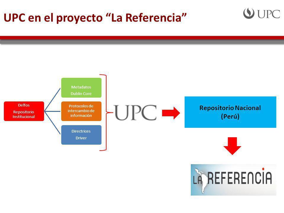 UPC en el proyecto La Referencia Delfos Repositorio Institucional Metadatos Dublin Core Protocolos de intercambio de información Directrices Driver Repositorio Nacional (Perú)