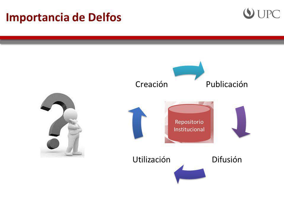 Publicación DifusiónUtilización Creación