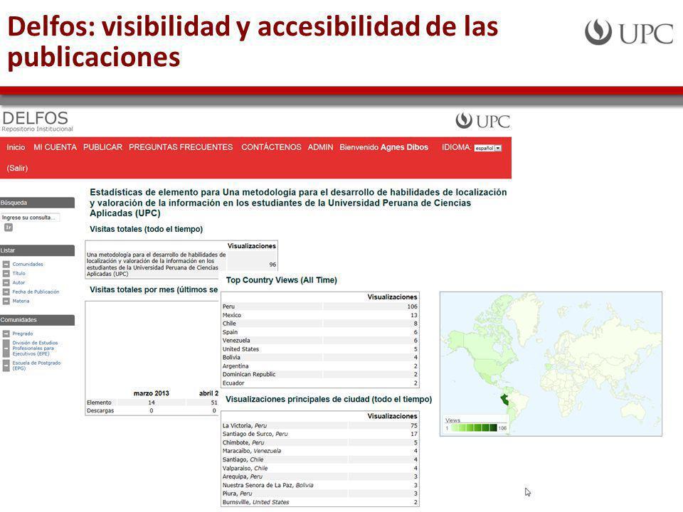 Delfos: visibilidad y accesibilidad de las publicaciones