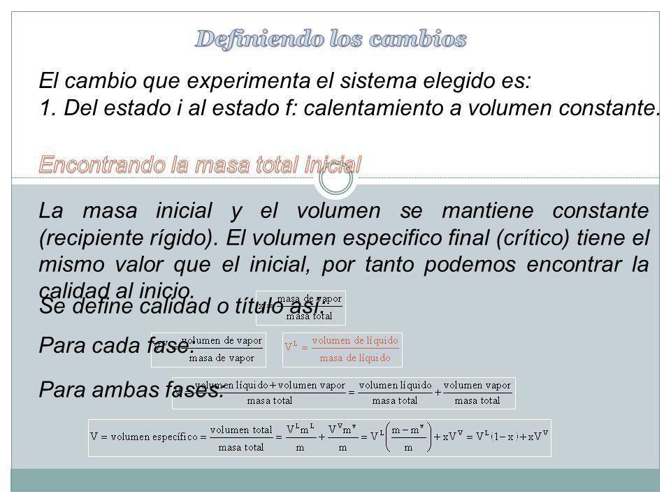 El cambio que experimenta el sistema elegido es: 1.Del estado i al estado f: calentamiento a volumen constante. La masa inicial y el volumen se mantie