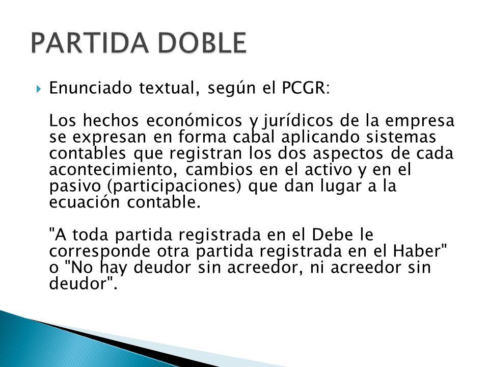 Enunciado textual, según el PCGR: Los hechos económicos y jurídicos de la empresa se expresan en forma cabal aplicando sistemas contables que registra