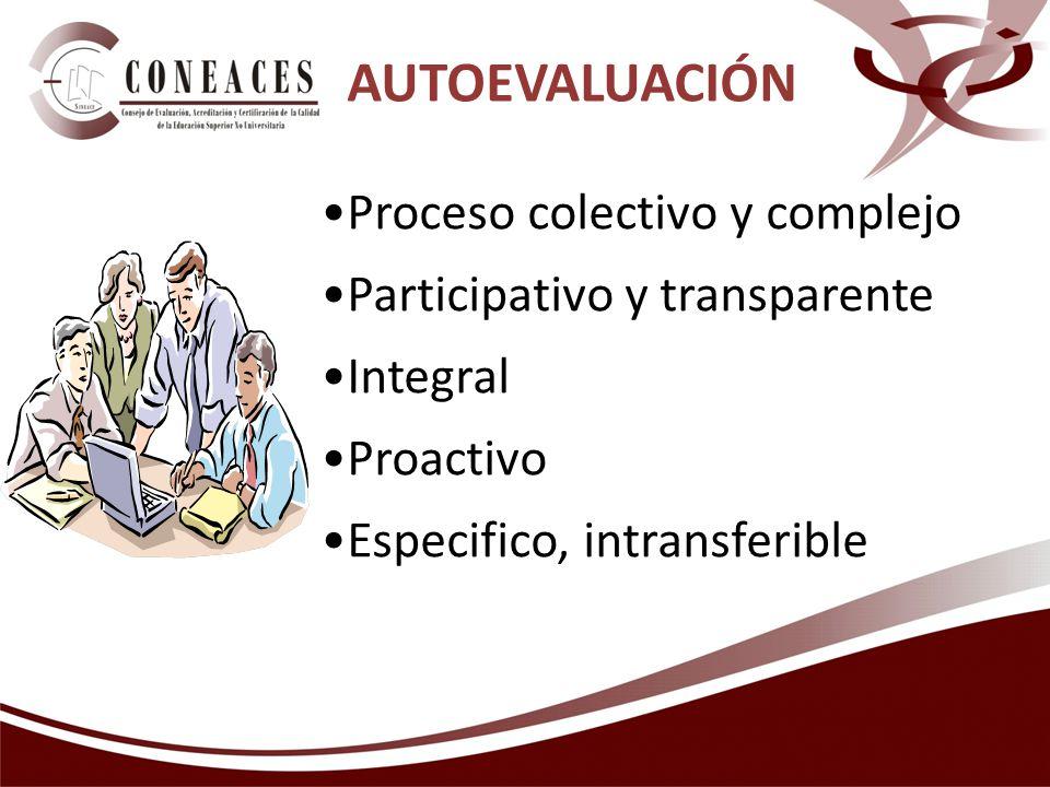 AUTOEVALUACIÓN Proceso colectivo y complejo Participativo y transparente Integral Proactivo Especifico, intransferible