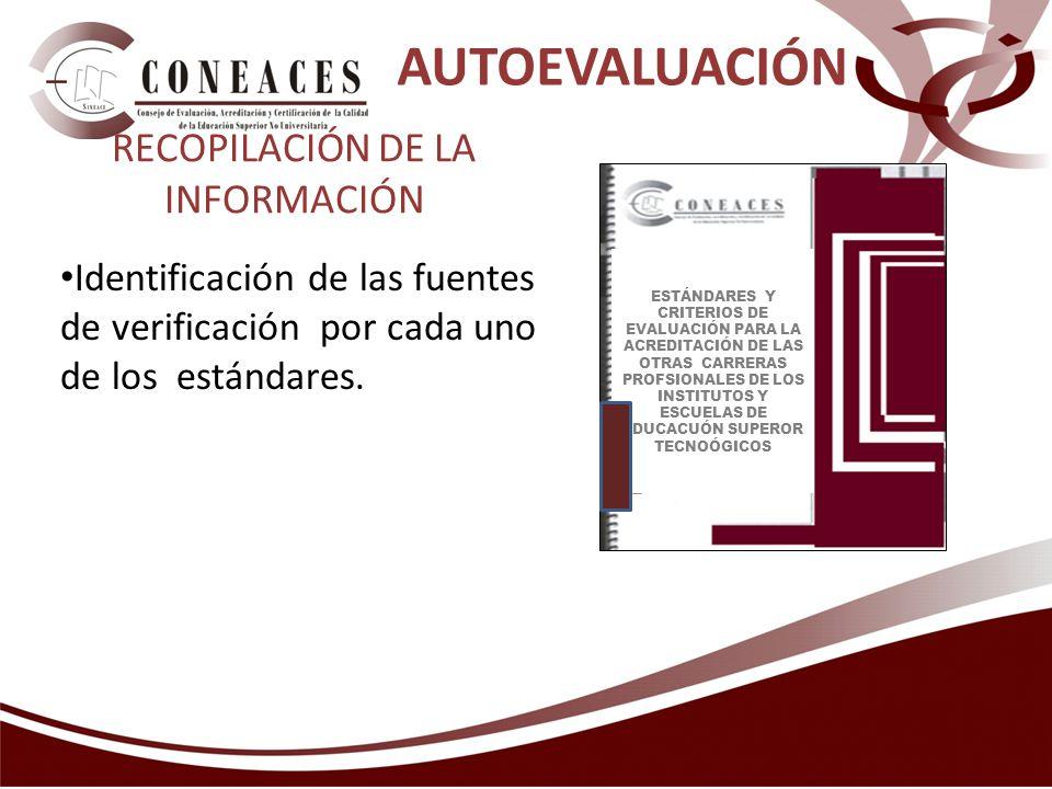 RECOPILACIÓN DE LA INFORMACIÓN AUTOEVALUACIÓN Identificación de las fuentes de verificación por cada uno de los estándares. ESTÁNDARES Y CRITERIOS DE