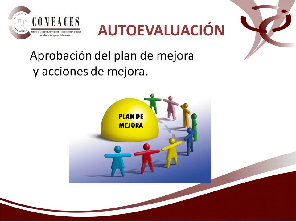 AUTOEVALUACIÓN PLAN DE MEJORA Aprobación del plan de mejora y acciones de mejora.