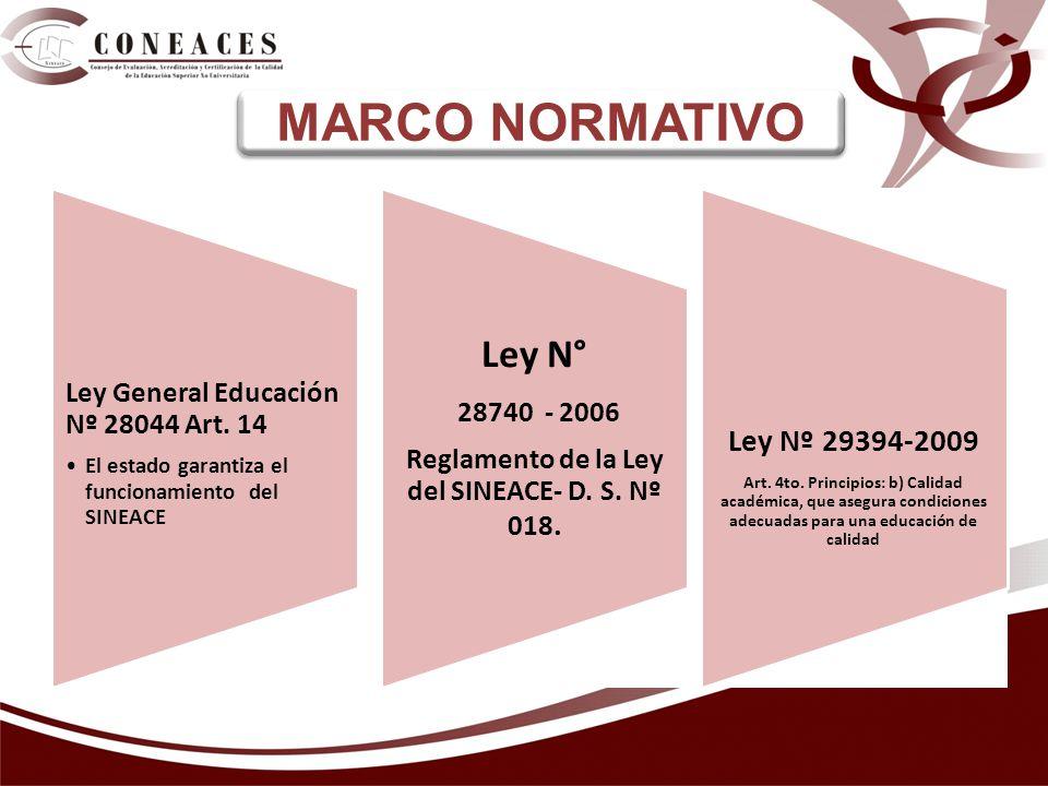 Ley General Educación Nº 28044 Art.