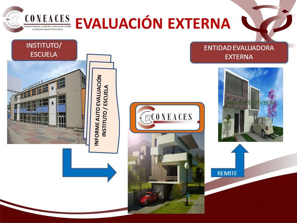 INFORME AUTO EVALUACIÓN INSTITUTO / ESCUELA INSTITUTO/ ESCUELA ENTIDAD EVALUADORA EXTERNA REMITE EVALUACIÓN EXTERNA