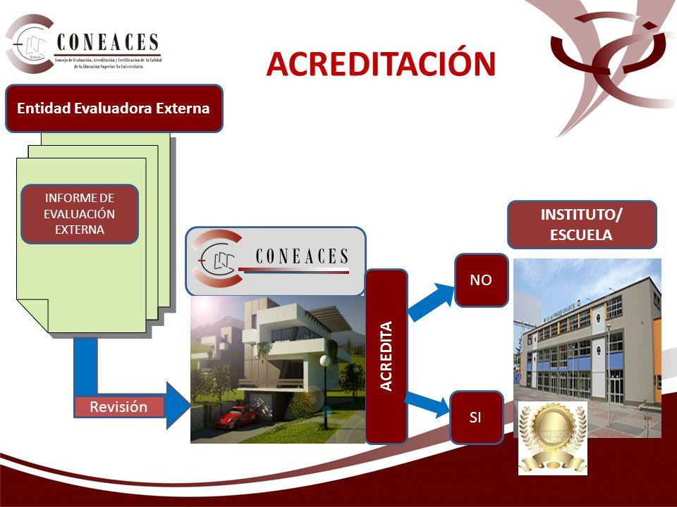 ACREDITACIÓN ACREDITA SI NO INFORME DE EVALUACIÓN EXTERNA Entidad Evaluadora Externa INSTITUTO/ ESCUELA Revisión