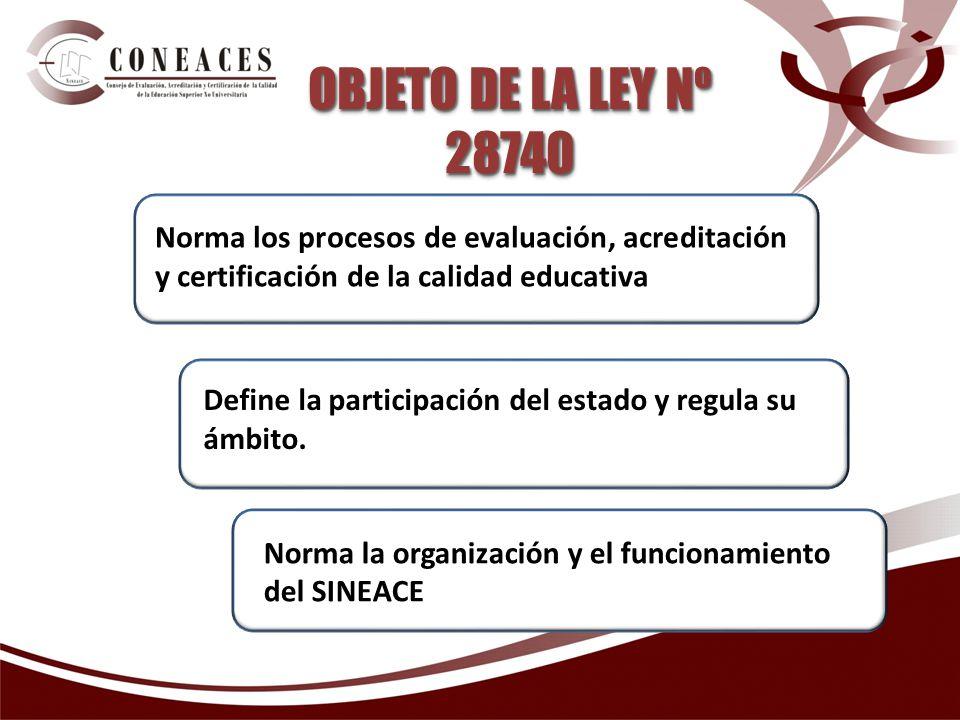 Norma los procesos de evaluación, acreditación y certificación de la calidad educativa Define la participación del estado y regula su ámbito. Norma la