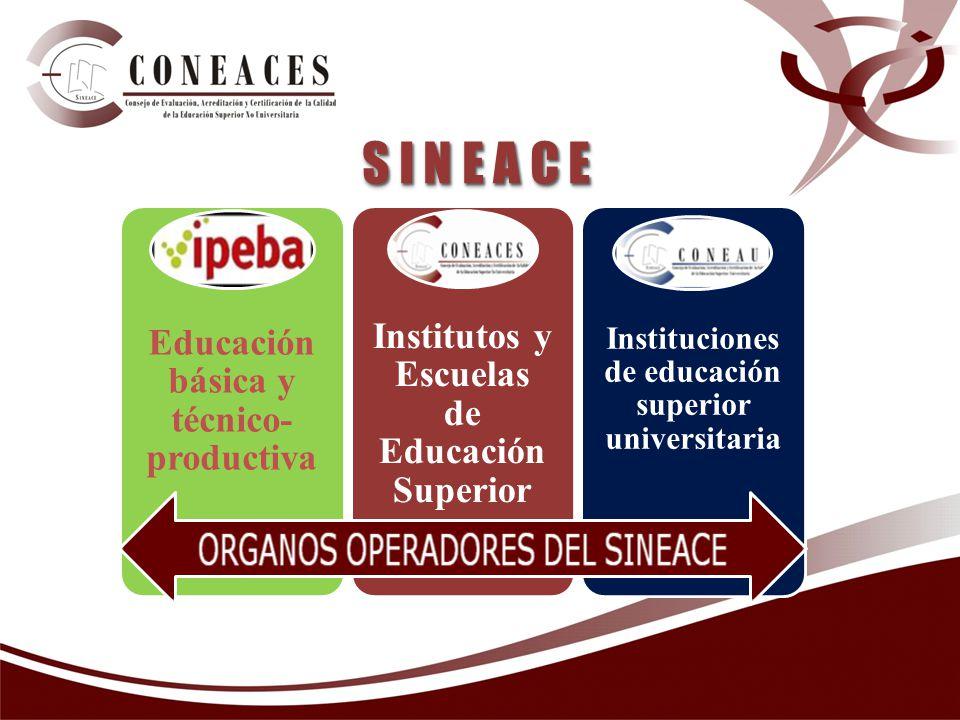 Educación básica y técnico- productiva Institutos y Escuelas de Educación Superior Instituciones de educación superior universitaria S I N E A C E