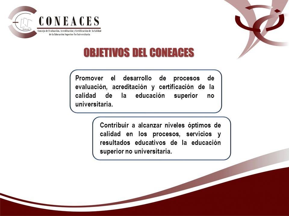 OBJETIVOS DEL CONEACES Promover el desarrollo de procesos de evaluación, acreditación y certificación de la calidad de la educación superior no univer