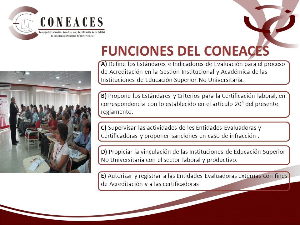 FUNCIONES DEL CONEACES A) Define los Estándares e Indicadores de Evaluación para el proceso de Acreditación en la Gestión Institucional y Académica de