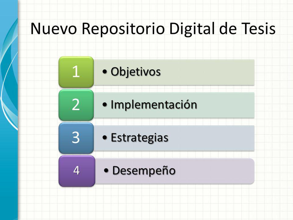 ObjetivosObjetivos 1 ImplementaciónImplementación 2 EstrategiasEstrategias 3 DesempeñoDesempeño 4 Nuevo Repositorio Digital de Tesis