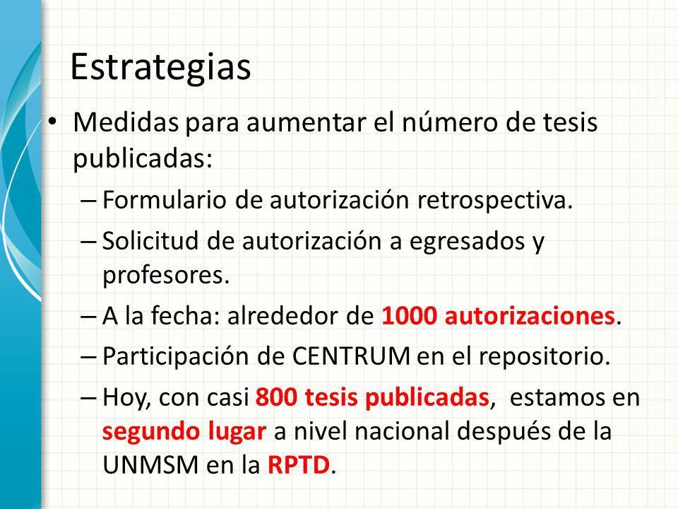 Estrategias Medidas para aumentar el número de tesis publicadas: – Formulario de autorización retrospectiva. – Solicitud de autorización a egresados y