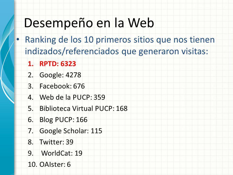 Desempeño en la Web Ranking de los 10 primeros sitios que nos tienen indizados/referenciados que generaron visitas: 1.RPTD: 6323 2.Google: 4278 3.Face