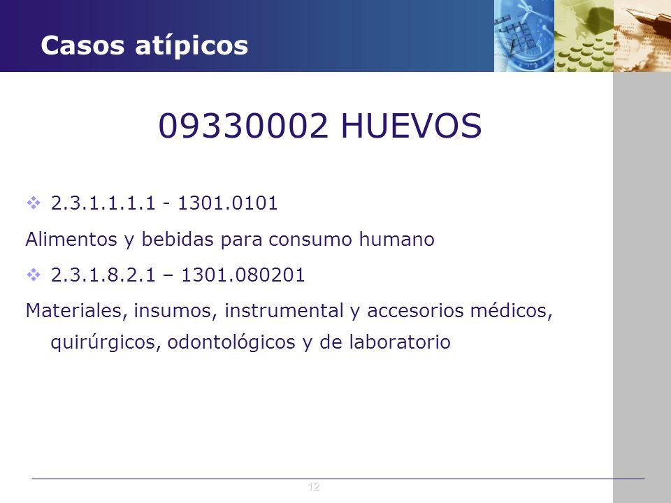 Casos atípicos 09330002 HUEVOS 2.3.1.1.1.1 - 1301.0101 Alimentos y bebidas para consumo humano 2.3.1.8.2.1 – 1301.080201 Materiales, insumos, instrume