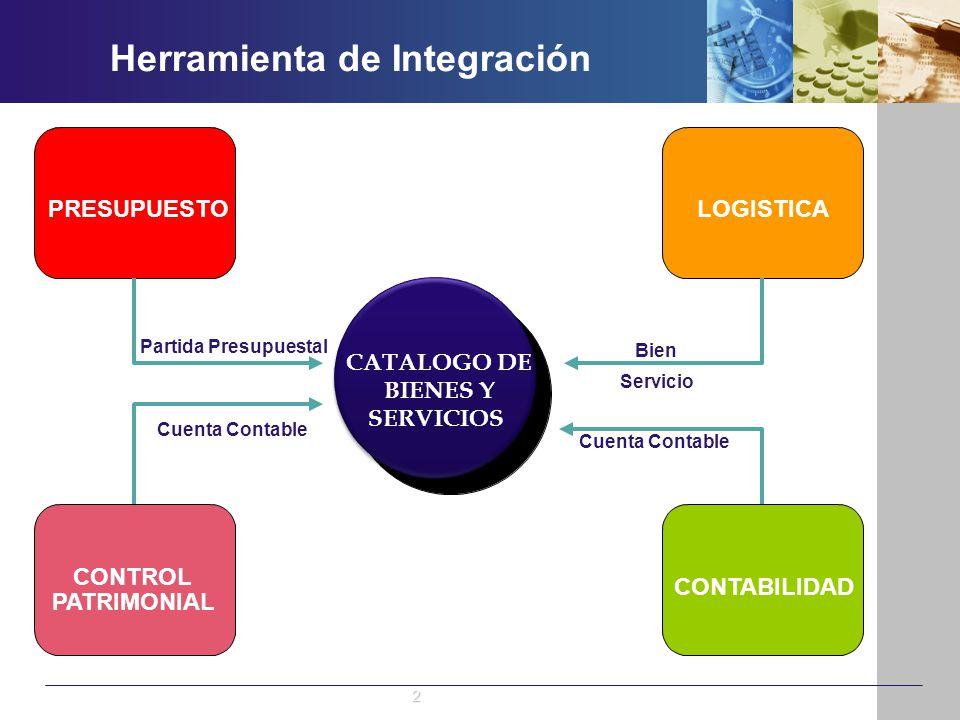 2.3 = BIENES Y SERVICIO= SIGA – ML 2.5 = OTROS GASTOS = NO SIGA - ML 23