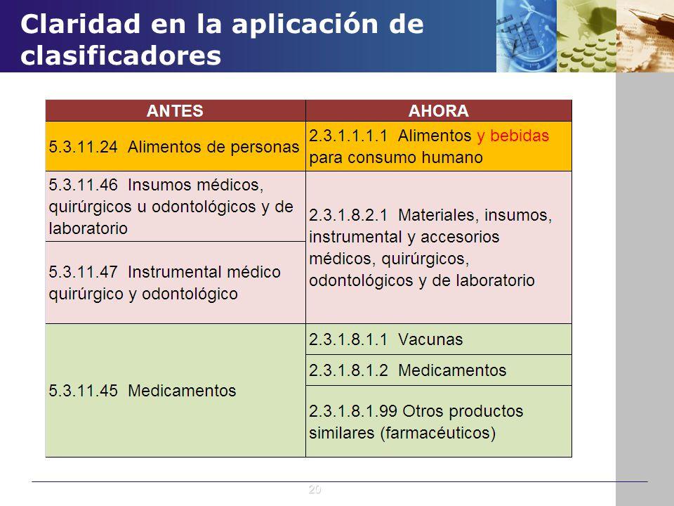 Claridad en la aplicación de clasificadores 20