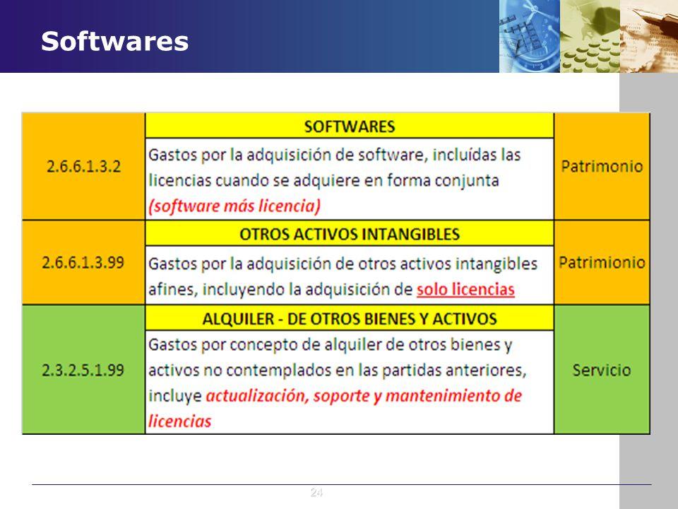 Softwares 24