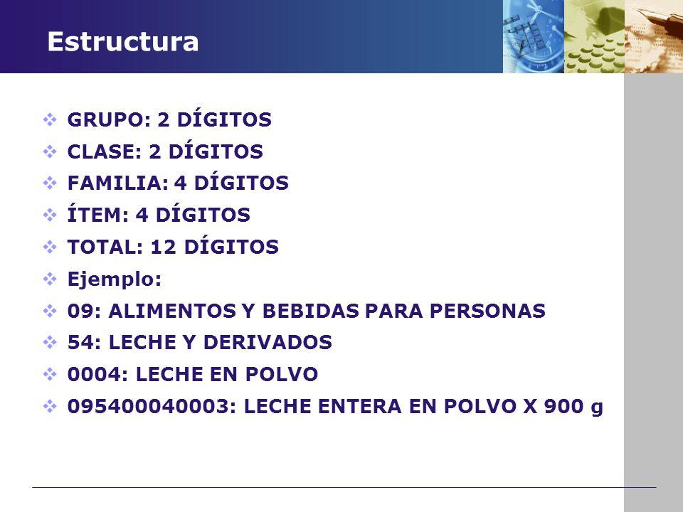 Estandarización básica de Catálogo SIGA En singular, no plural En español, salvo excepciones bien sustentadas En esas excepciones, las cuales deben ser mínimas, cuando el bien es conocido con otro nombre en idioma extranjero, este se consignará después del nombre en español, separado por un guión (-).