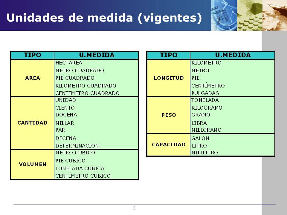 Bienes Patrimoniales 2.6.3 META ACTIVIDAD = META PROYECTO 2.6.3 INCLUSIVE SI EL COSTO ES MENOR A 1/8 UIT 26