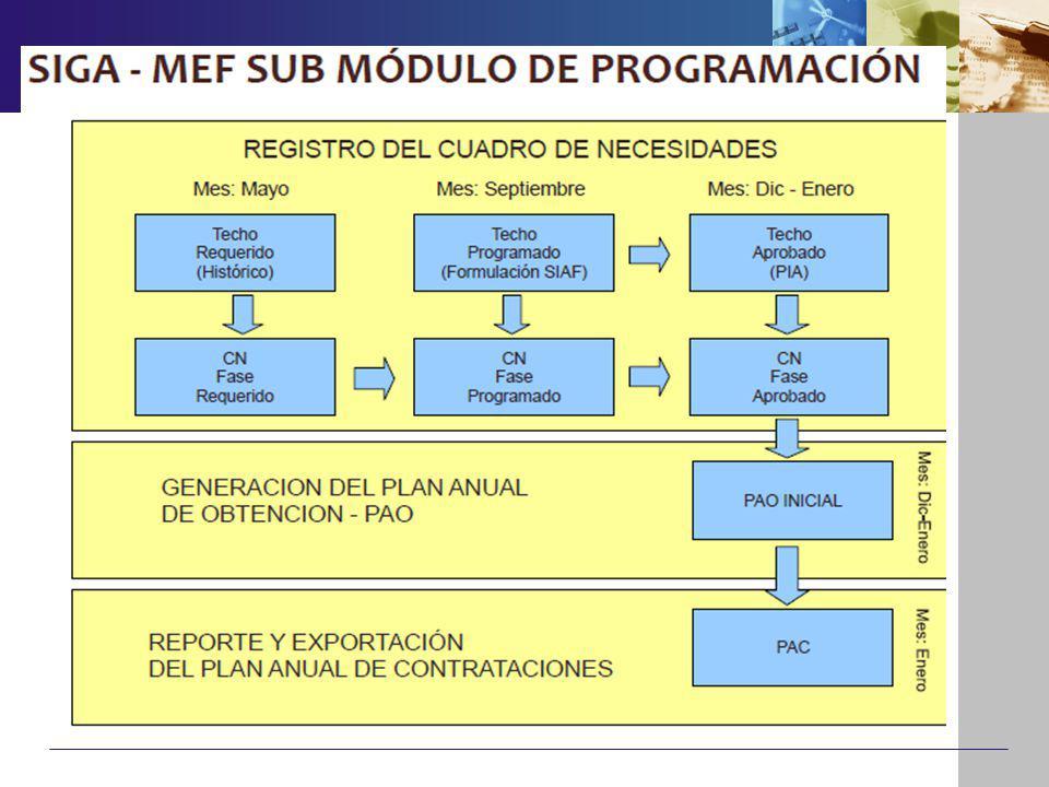 Copia de parámetros y datos maestros del ejercicio actual hacia el siguiente ejercicio.