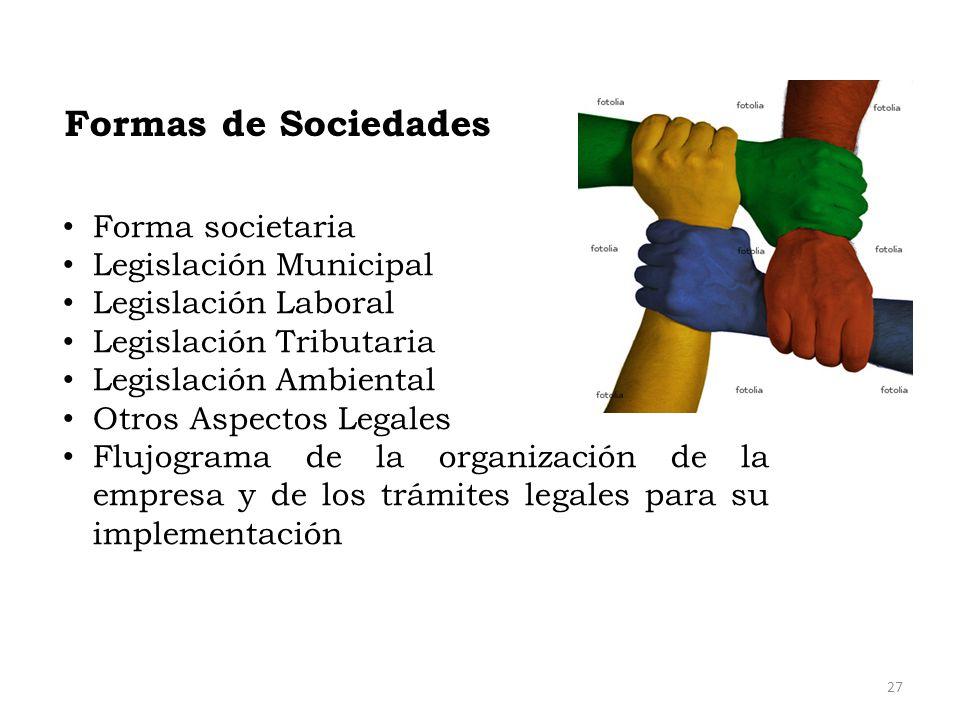 Formas de Sociedades Forma societaria Legislación Municipal Legislación Laboral Legislación Tributaria Legislación Ambiental Otros Aspectos Legales Fl
