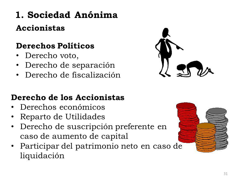 1. Sociedad Anónima Accionistas Derechos Políticos Derecho voto, Derecho de separación Derecho de fiscalización Derecho de los Accionistas Derechos ec