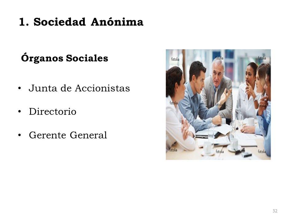 1. Sociedad Anónima Órganos Sociales Junta de Accionistas Directorio Gerente General 32