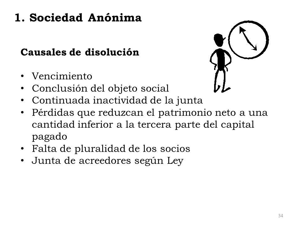 Causales de disolución Vencimiento Conclusión del objeto social Continuada inactividad de la junta Pérdidas que reduzcan el patrimonio neto a una cant
