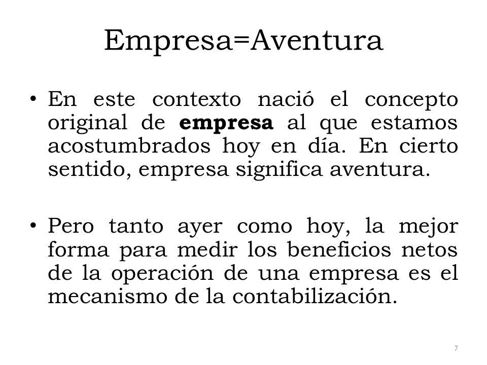 Empresa=Aventura En este contexto nació el concepto original de empresa al que estamos acostumbrados hoy en día. En cierto sentido, empresa significa