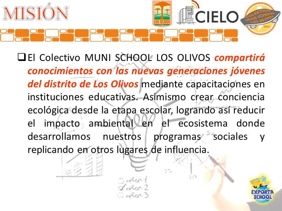 El Colectivo MUNI SCHOOL LOS OLIVOS compartirá conocimientos con las nuevas generaciones jóvenes del distrito de Los Olivos mediante capacitaciones en instituciones educativas.