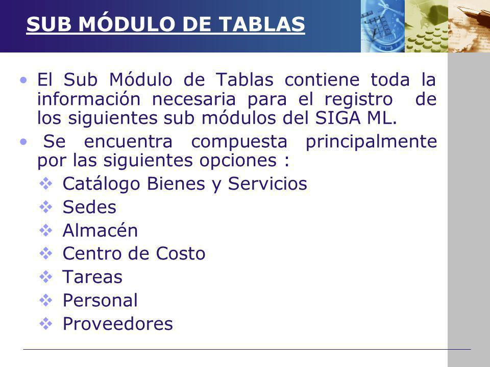 SUB MÓDULO DE TABLAS - CONT