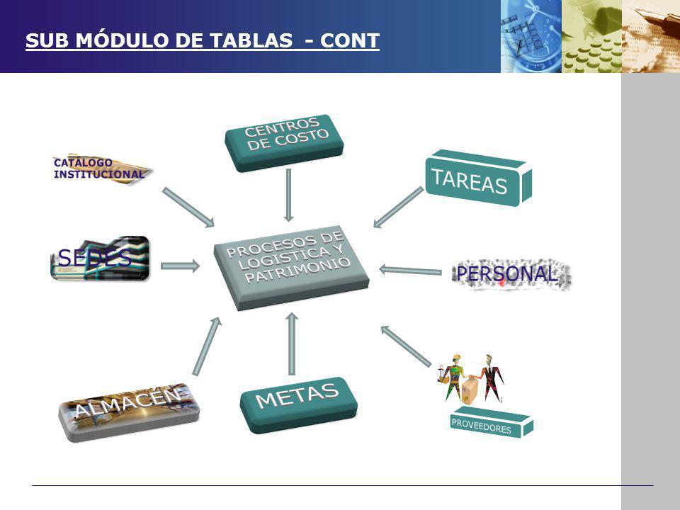 Catalogo Institucional: Es el registro de bienes y servicios que usa la entidad.