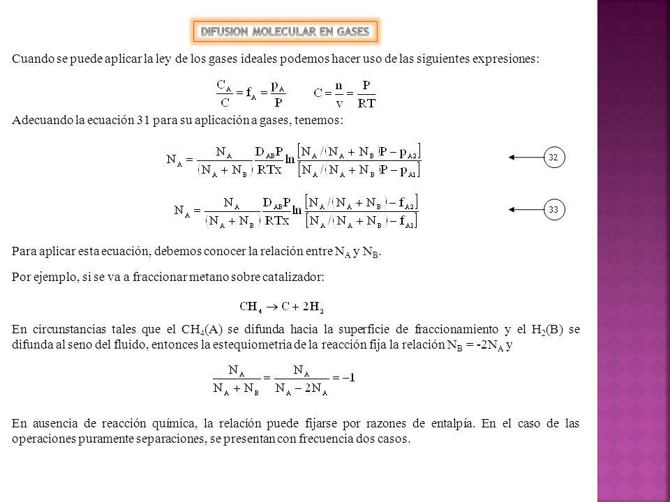 Cuando se puede aplicar la ley de los gases ideales podemos hacer uso de las siguientes expresiones: Adecuando la ecuación 31 para su aplicación a gases, tenemos: 3233 Para aplicar esta ecuación, debemos conocer la relación entre N A y N B.