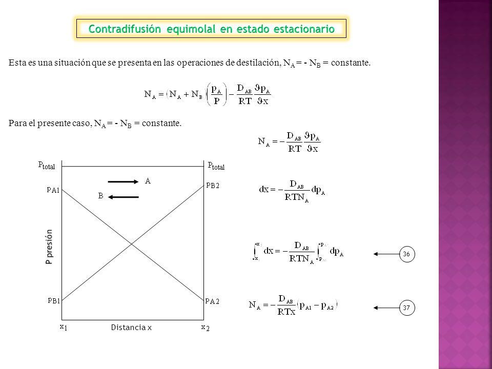 Esta es una situación que se presenta en las operaciones de destilación, N A = - N B = constante.