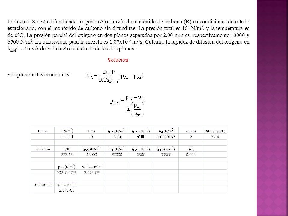 Problema: Se está difundiendo oxígeno (A) a través de monóxido de carbono (B) en condiciones de estado estacionario, con el monóxido de carbono sin difundirse.