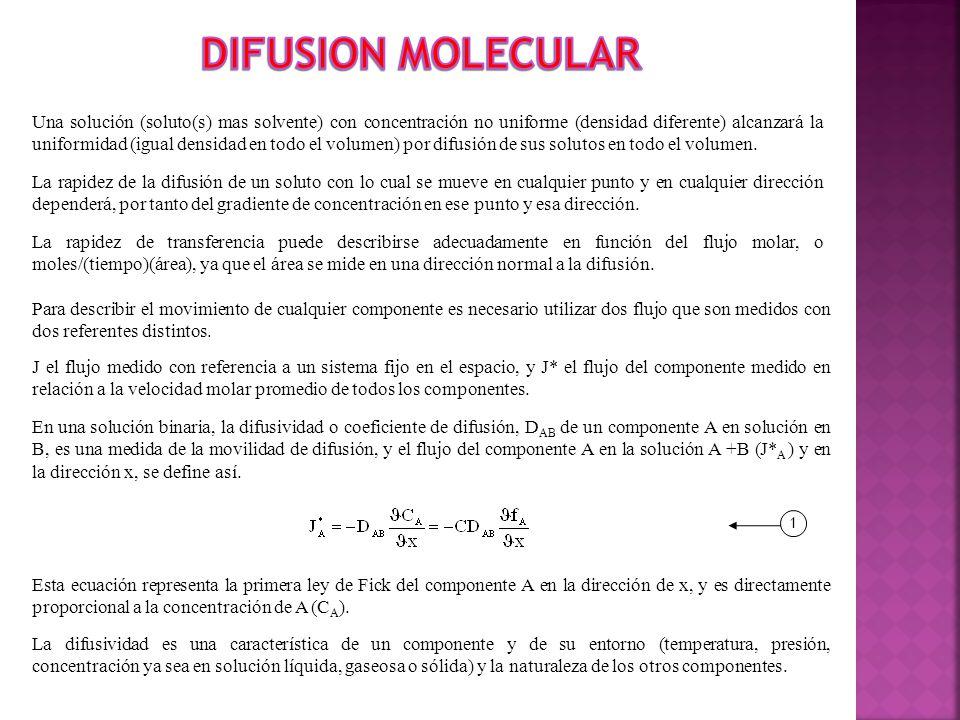 Una solución (soluto(s) mas solvente) con concentración no uniforme (densidad diferente) alcanzará la uniformidad (igual densidad en todo el volumen) por difusión de sus solutos en todo el volumen.