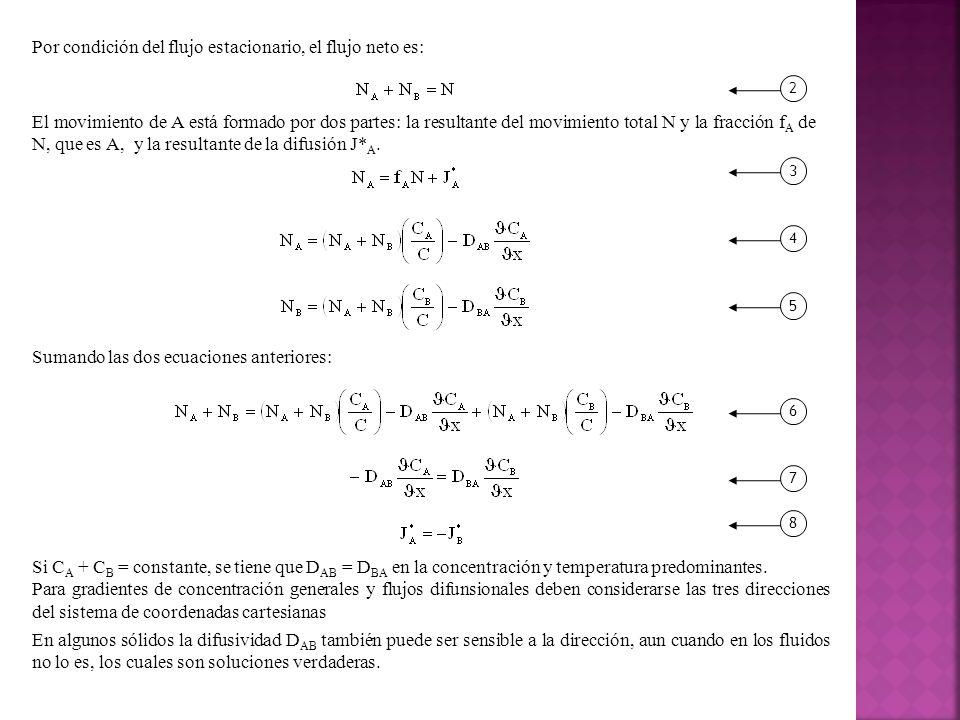 Por condición del flujo estacionario, el flujo neto es: El movimiento de A está formado por dos partes: la resultante del movimiento total N y la fracción f A de N, que es A, y la resultante de la difusión J* A.