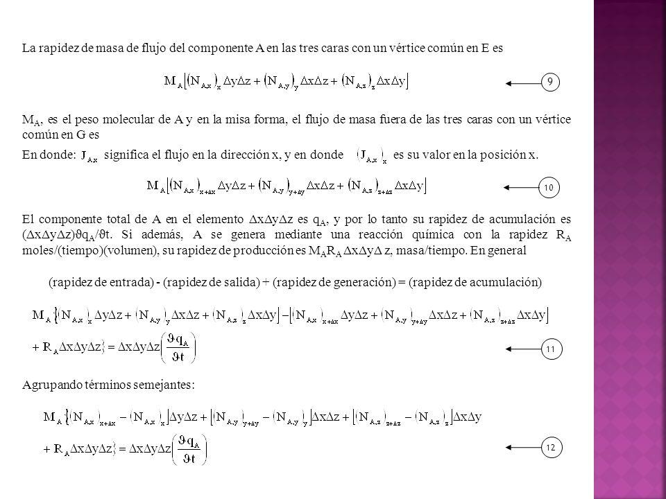 La rapidez de masa de flujo del componente A en las tres caras con un vértice común en E es En donde: significa el flujo en la dirección x, y en donde es su valor en la posición x.