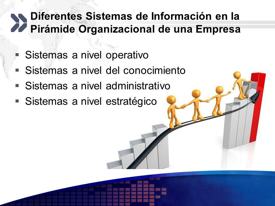 Diferentes Sistemas de Información en la Pirámide Organizacional de una Empresa Sistemas a nivel operativo Sistemas a nivel del conocimiento Sistemas