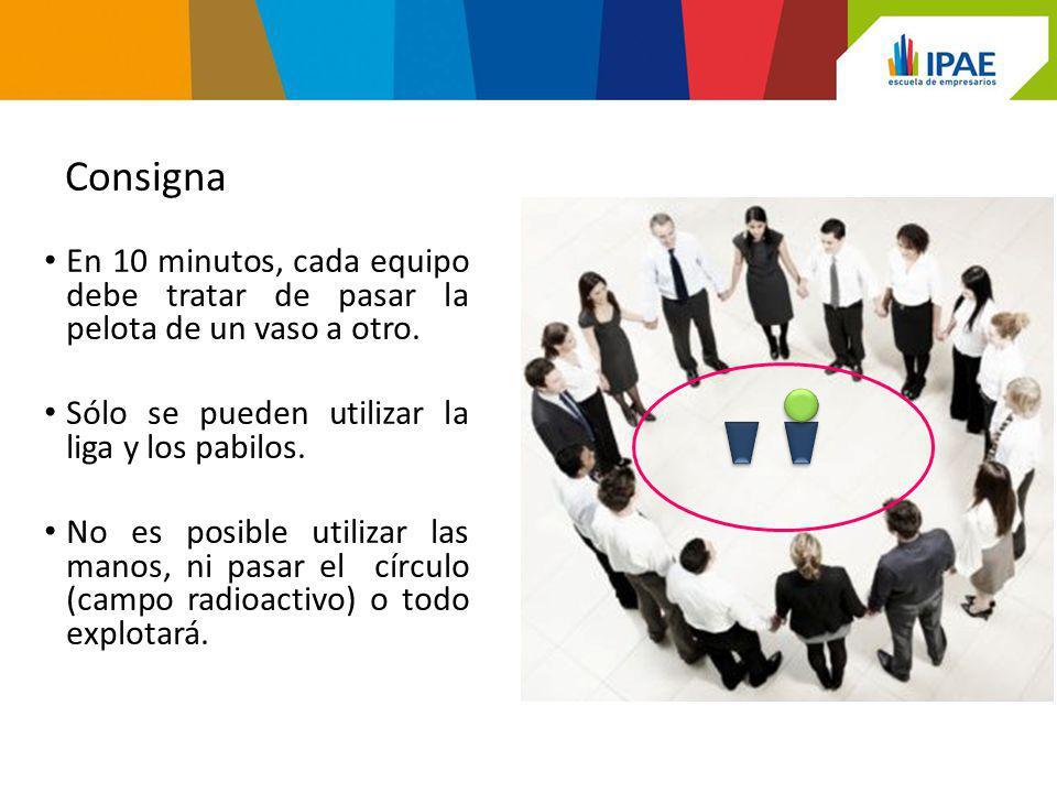 Tips para guiar la dinámica Alentar a los equipos para que utilicen su creatividad y le den el mejor uso a los recursos asignados.