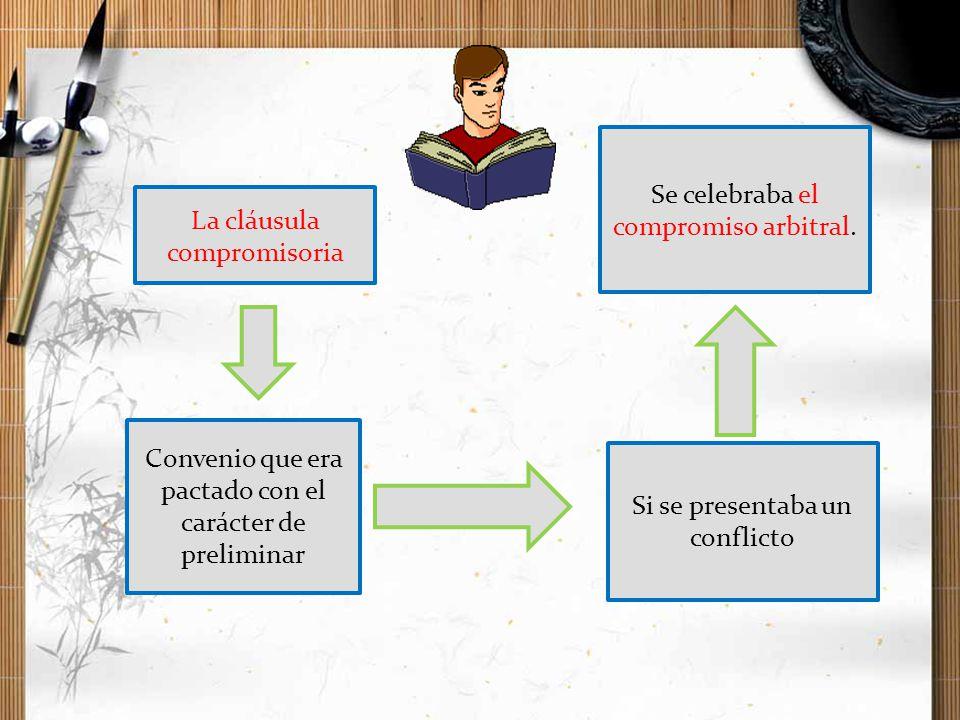 La cláusula compromisoria Convenio que era pactado con el carácter de preliminar Si se presentaba un conflicto Se celebraba el compromiso arbitral.