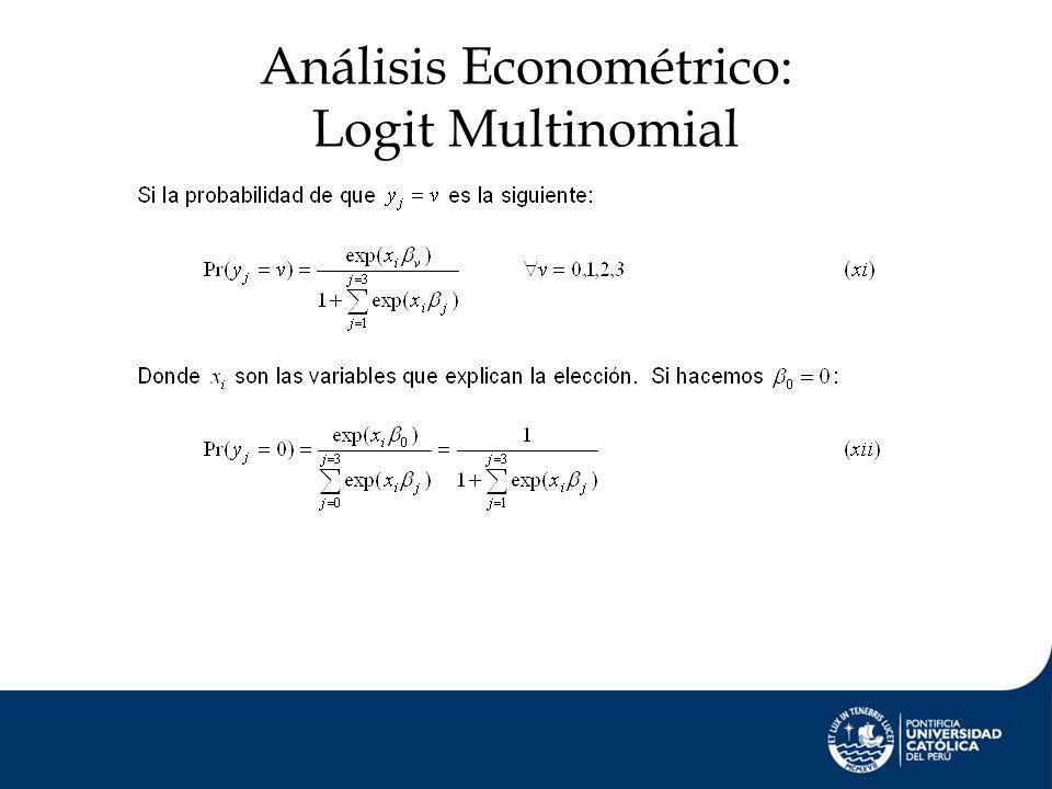 Análisis Econométrico: Logit Multinomial