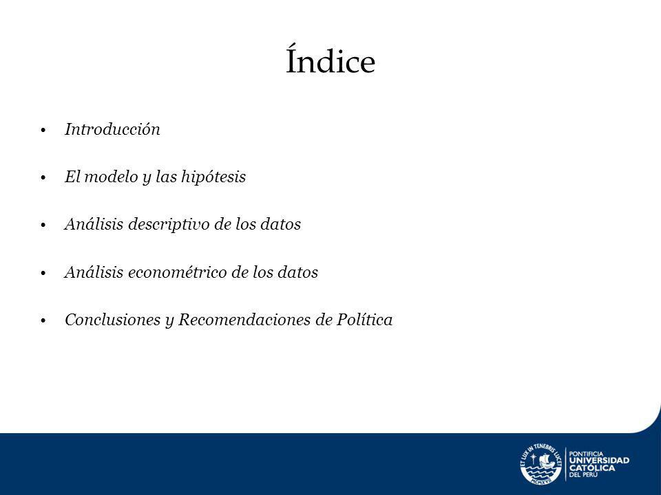Índice Introducción El modelo y las hipótesis Análisis descriptivo de los datos Análisis econométrico de los datos Conclusiones y Recomendaciones de Política