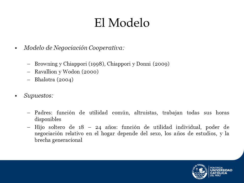 El Modelo Modelo de Negociación Cooperativa: –Browning y Chiappori (1998), Chiappori y Donni (2009) –Ravallion y Wodon (2000) –Bhalotra (2004) Supuest
