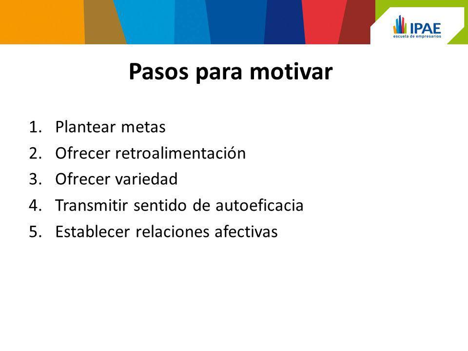 Pasos para motivar 1.Plantear metas 2.Ofrecer retroalimentación 3.Ofrecer variedad 4.Transmitir sentido de autoeficacia 5.Establecer relaciones afecti